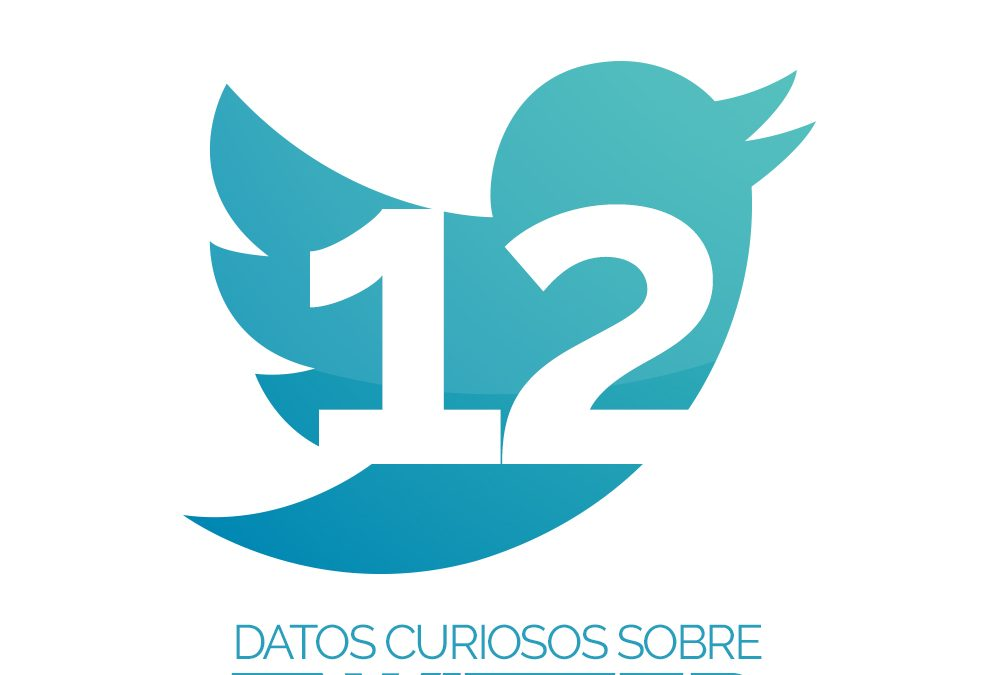 12 Curiosidades sobre Twitter
